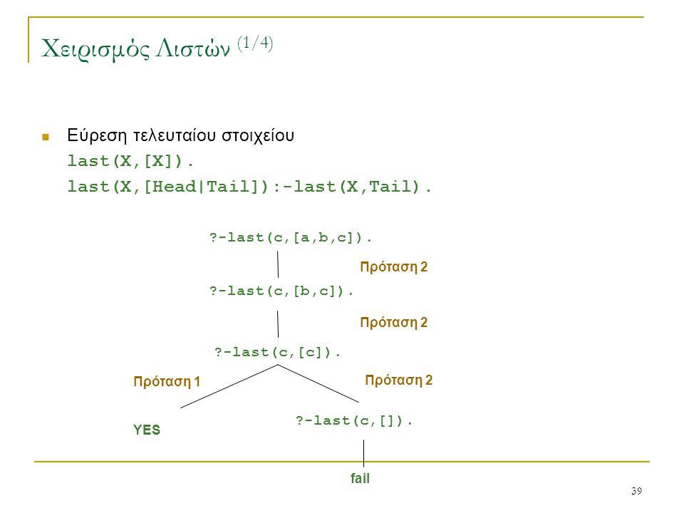 Χειρισμός Λιστών (1/4) Εύρεση τελευταίου στοιχείου last(X,[X]).